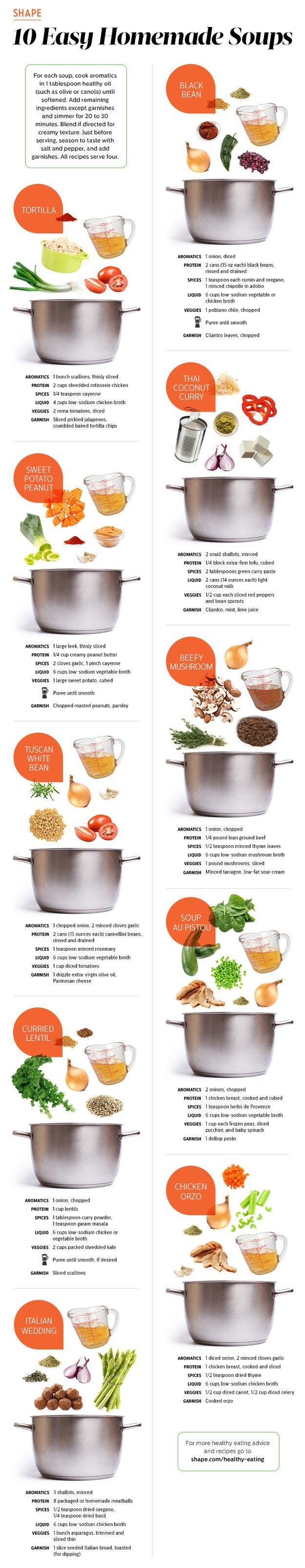10 Easy Soups