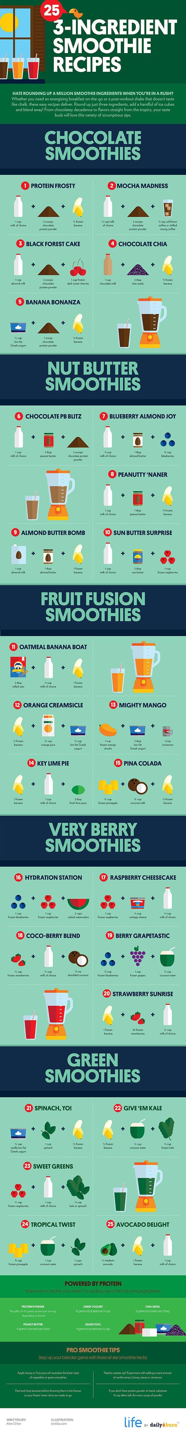 3 Ingredient Smoothie Recipes