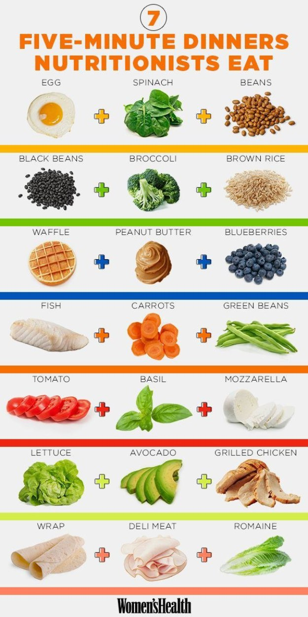 5 Minute Dinners